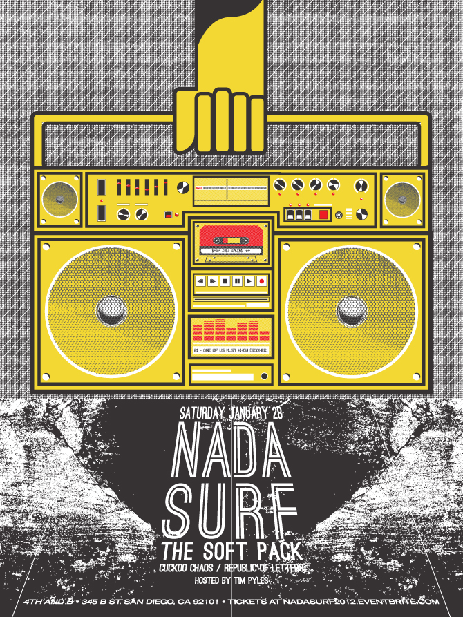 Nadasurf Related Keywords & Suggestions - Nadasurf Long Tail Keywords